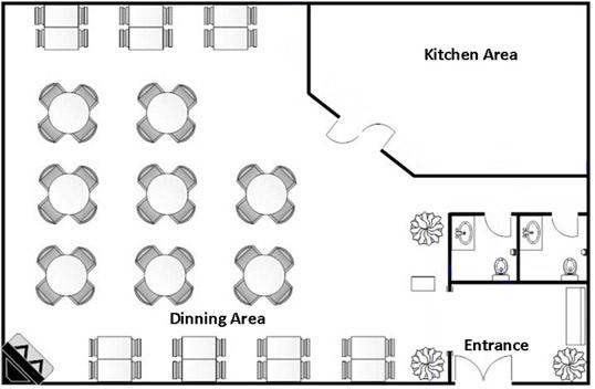 Razporeditev restavracije po oddelkih